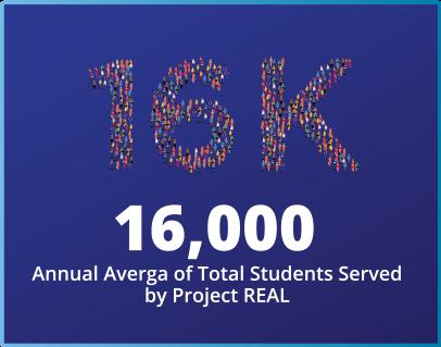 16000students