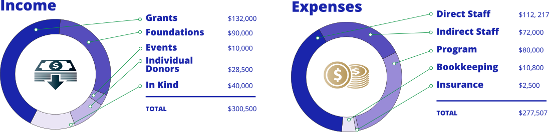 chart_expenses